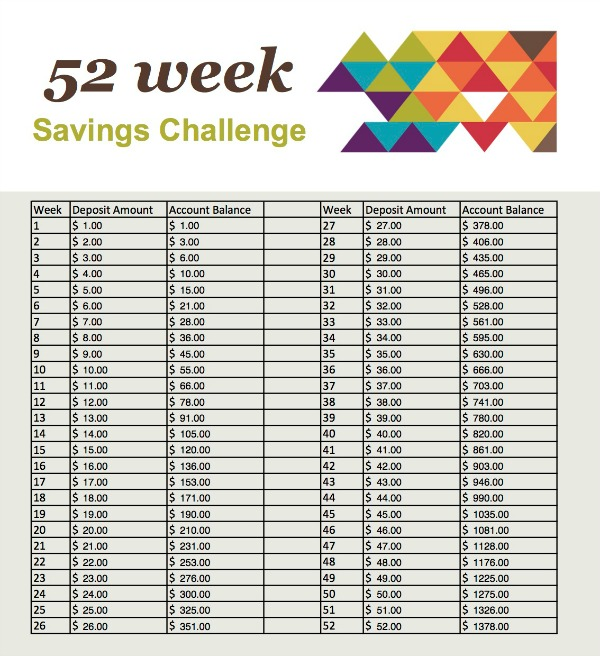 photograph about 52 Week Money Challenge Printable known as 52 Months Discounts Trouble with Printable toward support yourself help you save!