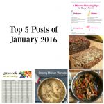 Top 5 Posts for January 2015