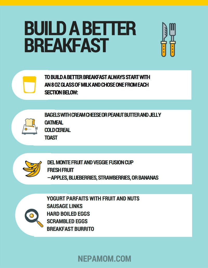 Build A Better Breakfast Printable to help you start your day off right! #BetterBreakfast