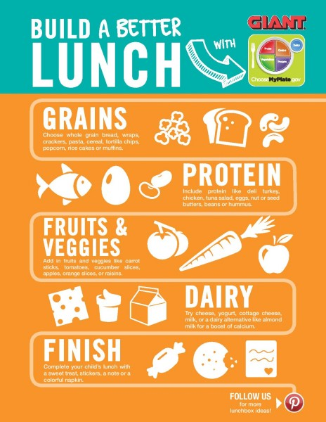 Build a Better Lunch with Giant Printable #ad